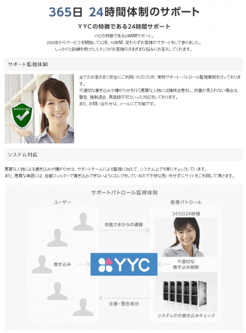 YYC サポート